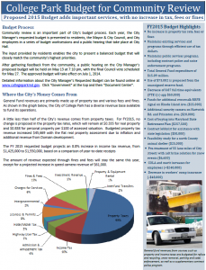 2015 budget for resident Review