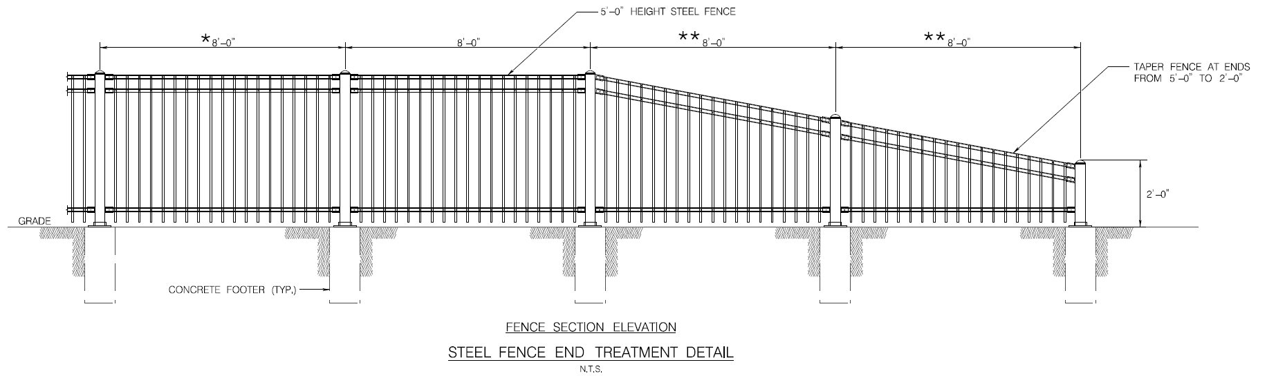 Rt1 Fence