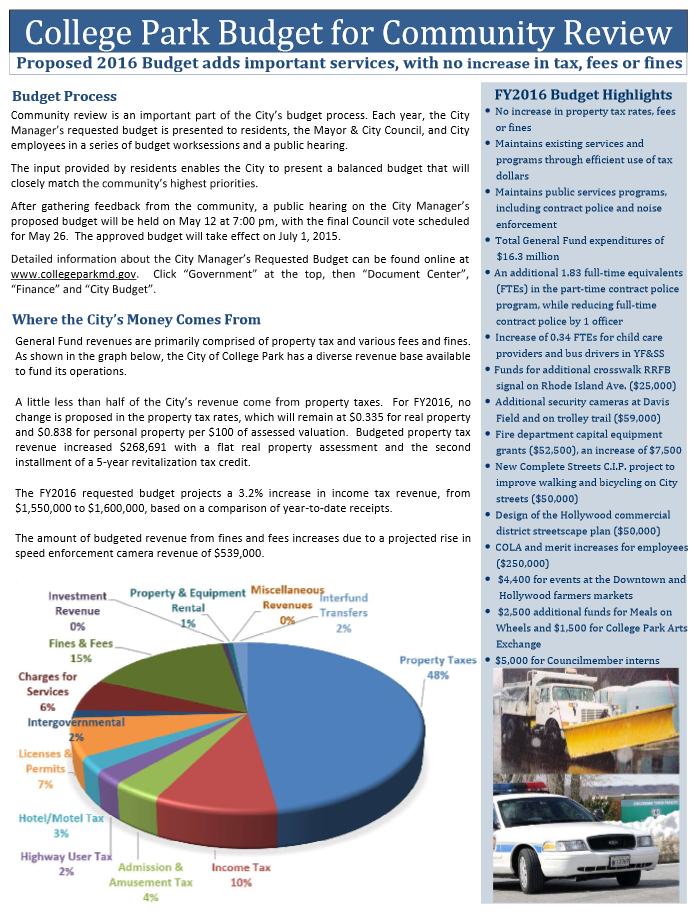 budget res rev 2016 - 1