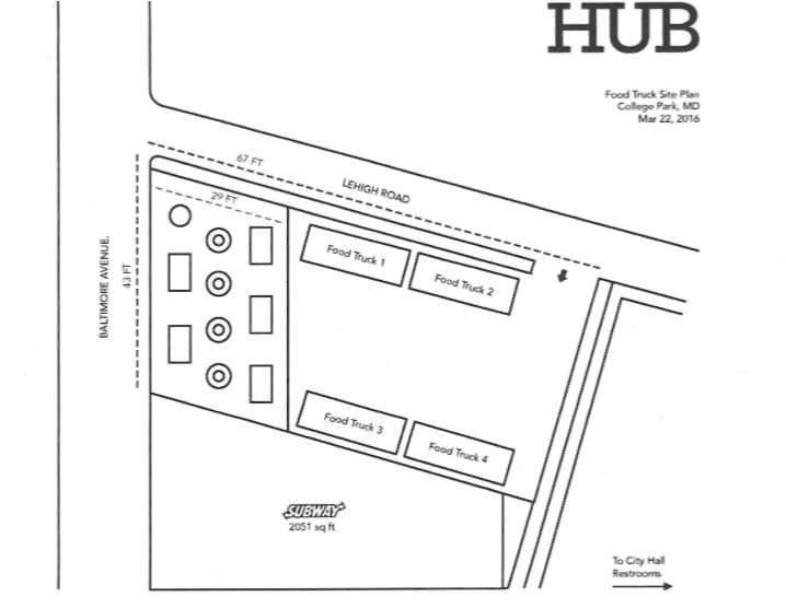 College Park Hubs
