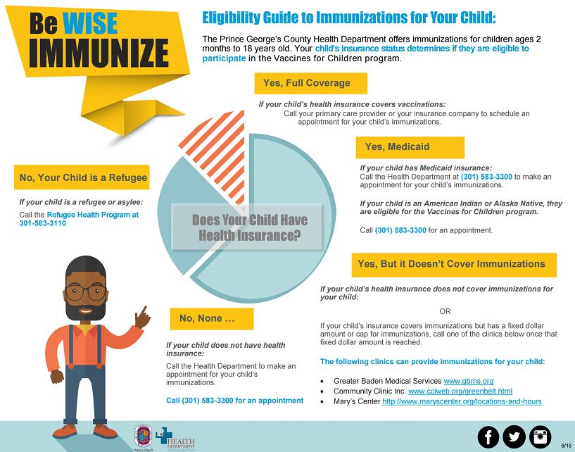 school-immunize-elligibility